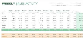 sales report example excel sales report template excel sales report template excel sales report