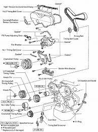 2001 4runner 3 4l engine diagram wiring diagram libraries toyota 3 4l engine diagram completed wiring diagramstoyota 3 4l engine diagram simple wiring post chevy