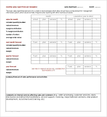 Monthly Sales Report Templates Doc With Meeting Template
