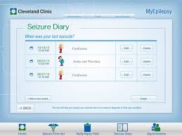 Described Clevland Clinic My Chart Cleve Clinic My Chart Nyu