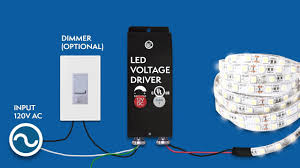 12vdc dimmable led driver installation magnitude s e series ul 12vdc dimmable led driver installation magnitude s e series ul listed