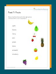 Das unterrichtsmaterial könnt ihr euch als pdf downloaden und anschließend ausdrucken. Food Essen