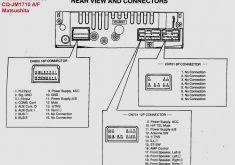 pioneer fh x700bt wiring harness data wiring diagram blog wonderful of pioneer fh x700bt wiring harness diagram library pioneer car stereo wiring harness diagram pioneer fh x700bt wiring harness