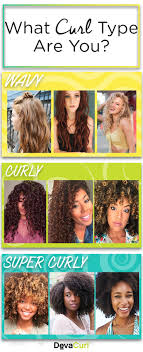 Curl Type Chart Devacurl Lets Talk About The Curl Spectrum Super Curly Hair Curly