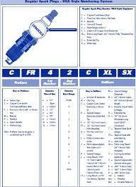 Ac Delco Spark Plug Heat Range Chart Ac Delco Spark Plug Heat Range Chart Bedowntowndaytona Com