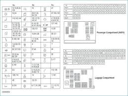 1995 bmw 318i fuse box wiring diagram libraries 1995 bmw 318i fuse box