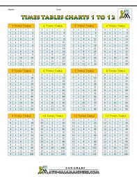 Timetables Chart Up To 1000 Times Tables Charts Up To 12 Times Table