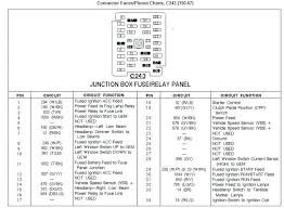 2003 bmw 330i fuse box diagram diy enthusiasts wiring diagrams \u2022 2005 BMW 325I Fuse Box Diagram at 2003 Bmw 525i Fuse Box Diagram