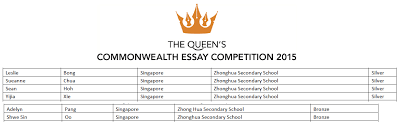 competition essay youth essay competition against racism the queen  the queen s commonwealth essay competition