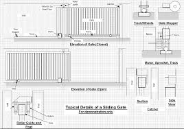 gates gate motors and gate designs leading construction and the piston system is also popular swing gates but are slower these work on a worm gear to see a simple schematic of how a sliding gate works click