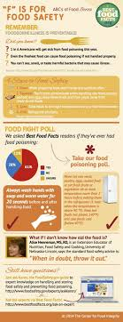 17 best images about food hygiene safety food remember foodborne illness is preventable follow the recommendations in this infographic about good food safety practices