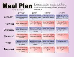 30 day low carb meal plan jillian meal plan how to gain weight meal plan