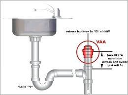install bathroom plumbing install bathroom sink drain pipe a or loop vent my kitchen island install
