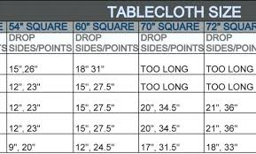 Table Runner Size Guide Tiendademoda Com Co