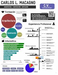 C V Infografia