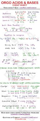 best organic chemistry ideas organic chemistry acids and bases in organic chemistry arrhenius bronsted lowry and lewis acids and