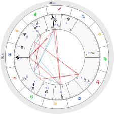Read My Birth Chart Could You Read My Birth Chart Yahoo Answers