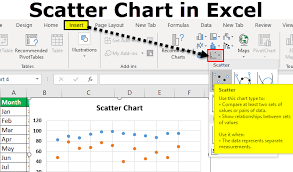 Scatter Plot In Excel How To Create Scatter Chart In Excel