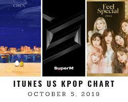 Kpop Chart 2019 Itunes Us Itunes Kpop Chart October 5th 2019 2019 10 05