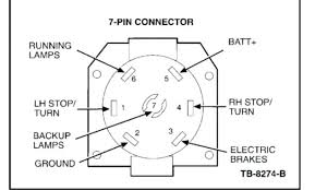 2016 ford f 150 7 pin trailer wiring 7 pin trailer wiring diagram  at Trailer Wire Harness Connectors In 2016 F 150