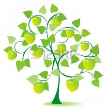green apple clipart. green apple tree clipart