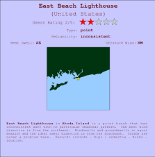 Tide Chart Stonington Ct East Beach Lighthouse Surf Forecast And Surf Reports Rhode