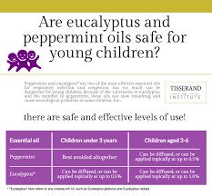 Robert Tisserand Dilution Chart Peppermint And Eucalyptus For Children Tisserand Institute