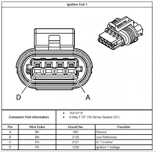 4l60e neutral safety switch wiring diagram wiring diagram buick grand national wiring diagram image about