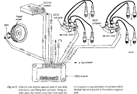 ford edis technical information diagram of the edis system png gif large tiff