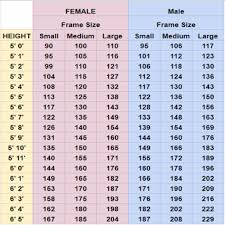 Gastric Sleeve Weight Loss Chart 62 Right Weight Loss Chart For Gastric Sleeve