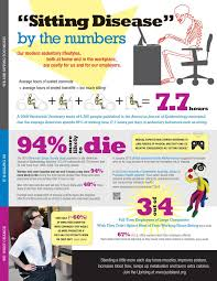 juststand org sitting disease by the numbers infographic standing desk standingdesk standing desk