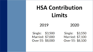 Hsas The Holy Grail Of Retirement Savings Accounts True North