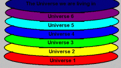 The infinite number of universes