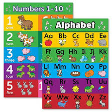 Abc Alphabet Numbers 1 10 Poster Chart Set Laminated Double Sided 18x24