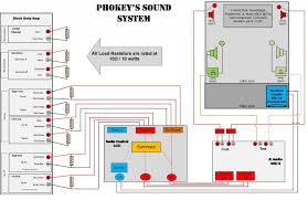 audio system overhaul questions i think phokey used this method and might have made a small error in his diagram by indicating that it goes directly to his sub off of the lc7i in his