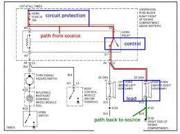 wiring diagram for cub cadet lt the wiring diagram cub cadet wiring schematic nilza wiring diagram