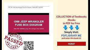 1998 jeep grand cherokee 59 limited fuse box diagram tj wrangler full size of 1998 jeep grand cherokee 59 limited fuse box diagram 98 sport location wrangler