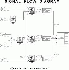 loop power wiring diagram with schematic 48480 linkinx com Power Wiring Diagram large size of wiring diagrams loop power wiring diagram with electrical pics loop power wiring diagram power inverter wiring diagram