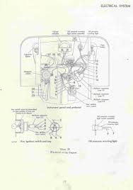 farmall cub tractor 12 volt wiring diagram solidfonts wiring diagram for farmall cub the