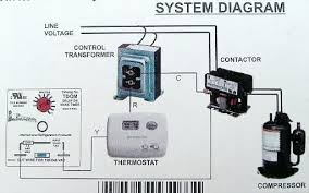 compressor contactor wiring diagram compressor wiring diagram for ac contactor the wiring diagram on compressor contactor wiring diagram