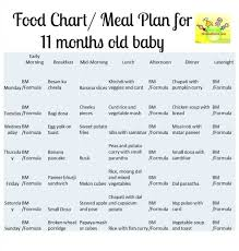 11 Month Baby Food Chart Food Chart Meal Plan For 11