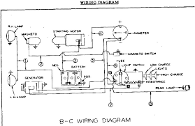 wiring diagram a generator on an allis chalmers1940s era tractor Allis Chalmers C Wiring Diagram if you have a wd or a wd45 model the below picture is your wiring wiring diagram for allis chalmers c