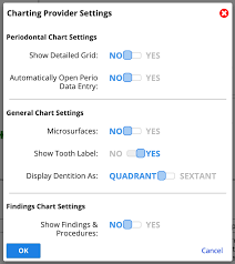 Charting Overview Knowledge Base