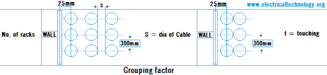 Cable Selection Chart For Motors Download Cable Size Calculation For Lt Ht Motors Electrical