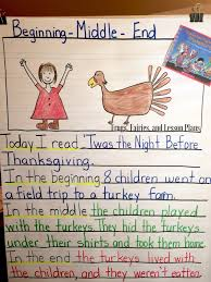 Story Template Beginning Middle End Frogs Fairies And Lesson Plans 5 Tips For Teaching A