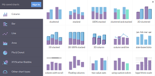 Amcharts Stacked Column Chart Dynamic Charts For Use With Web Dashboards Ol Learn