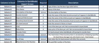 Import Chart Of Accounts From Excel To Quickbooks Desktop Import Or Export Ms Excel Files Quickbooks Community