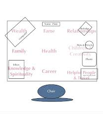 feng shui in the office. Desk Feng Shui Office In Bedroom Net Furniture Layout . The Y