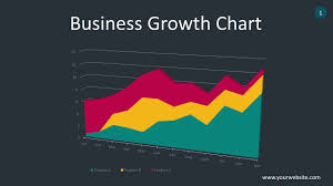 Business Growth Chart Animated Powerpoint Template