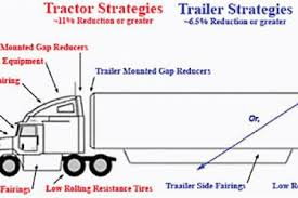 tractor trailer light wiring diagram wiring diagram Semi Truck Trailer Wiring Diagram semi truck trailer wiring diagram semi truck trailer plug wiring diagram